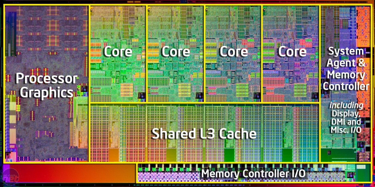 cpu_cores_build_your_own_pc