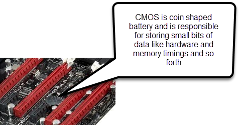 cmos-battery-motherboard-components
