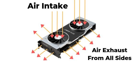 which graphic card is best open air type graphic card