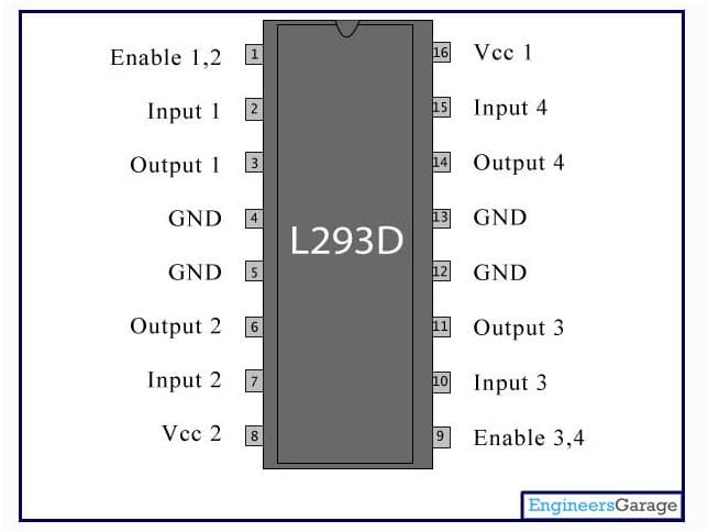 L293d Pin diagram to control speed of a DC motor using Raspberry Pi